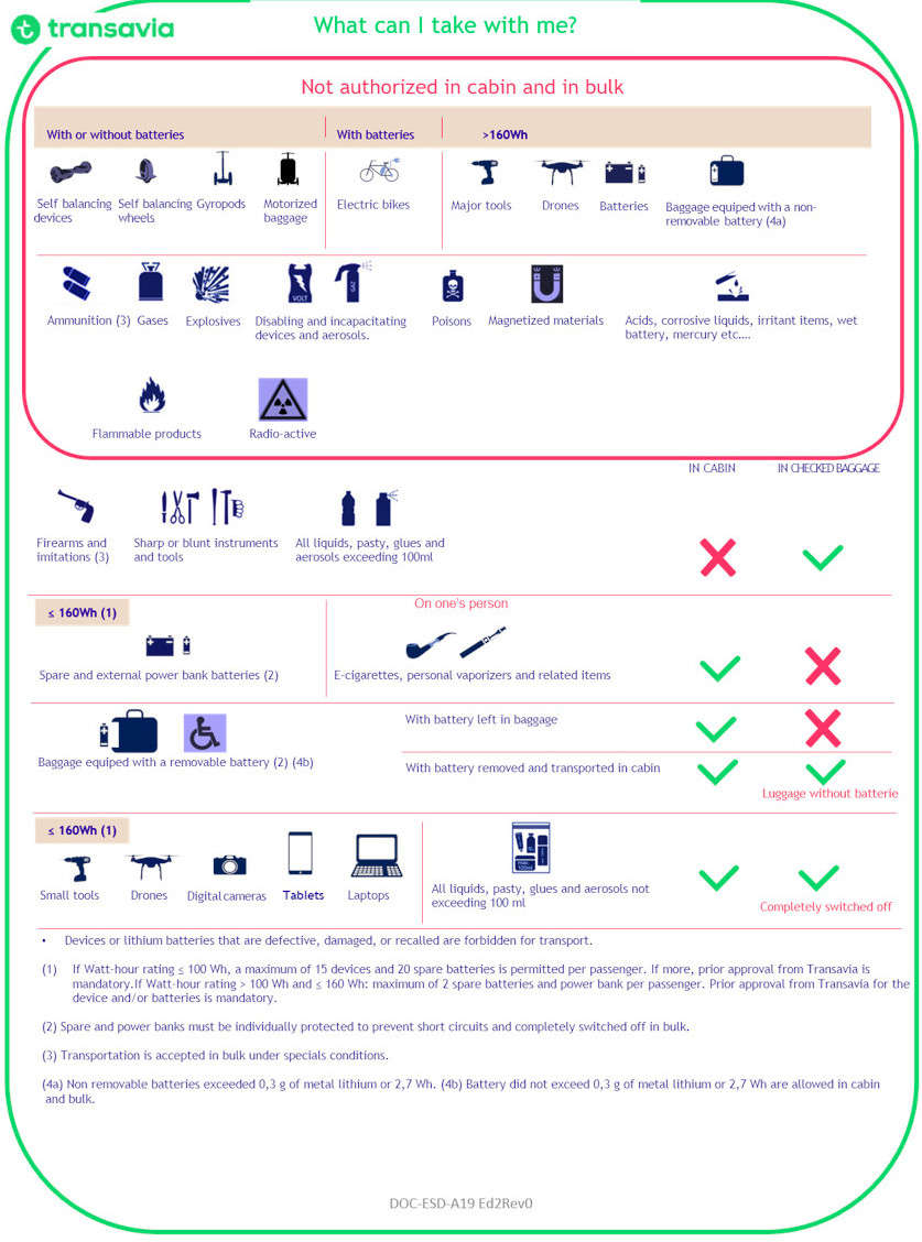 Information about hold luggage | Transavia