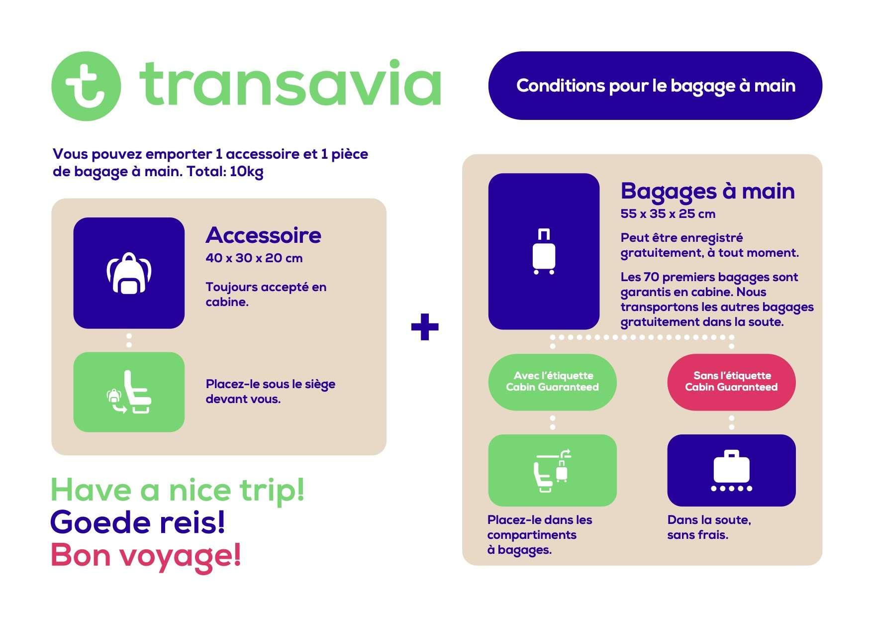 Bagages Cabine En Vol Dimension Et Contenu Transavia