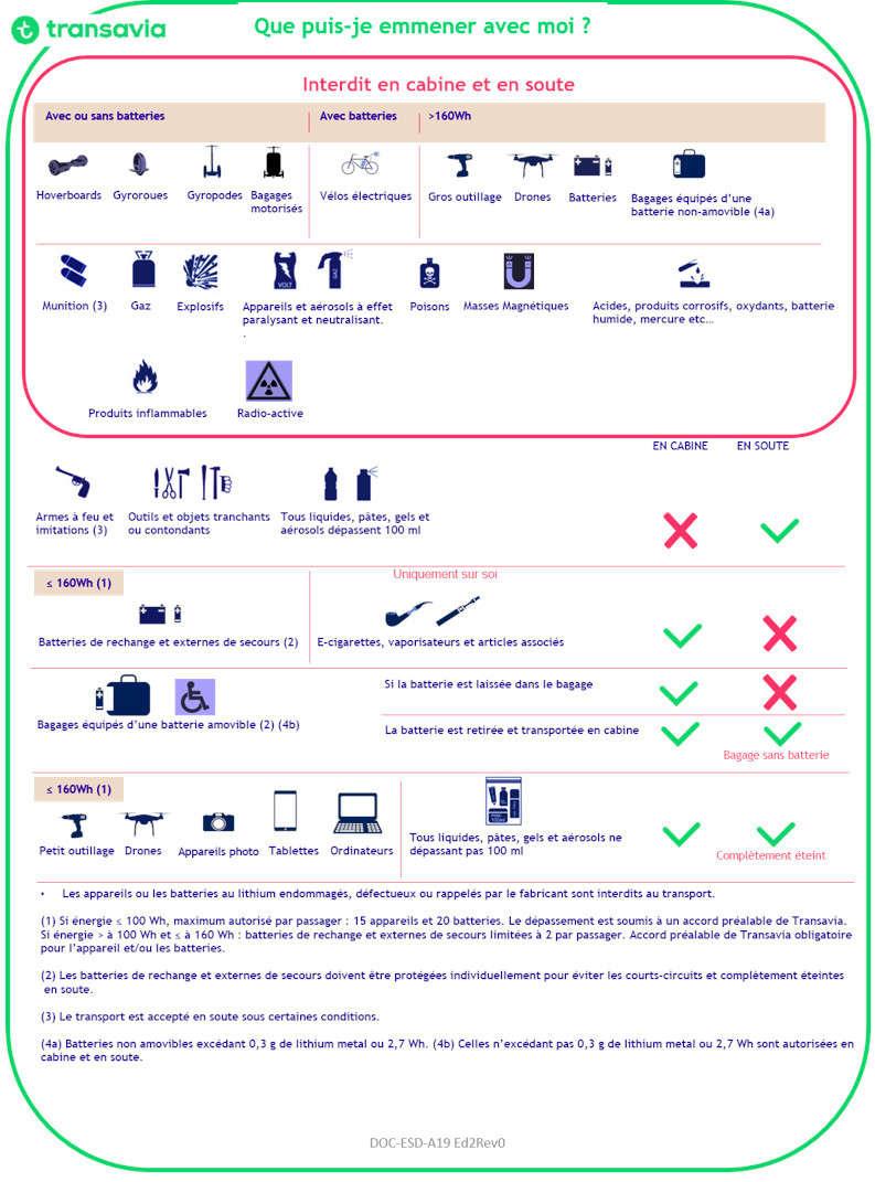 meilleure sélection 0039e d6b6e Apporter un bagage à main en cabine - Poids et taille ...
